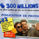 300millionsphotos