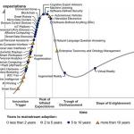 technologies-emergentes
